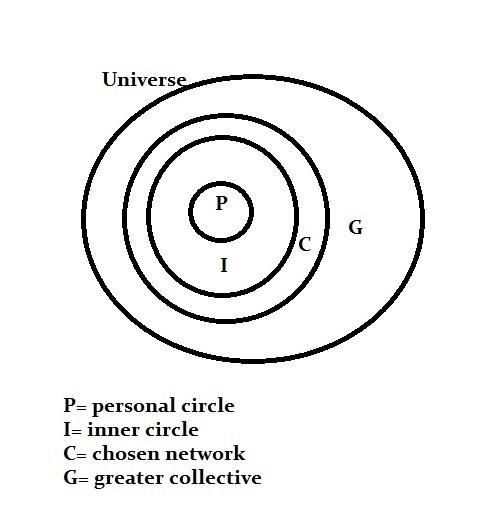 circle-game-linear